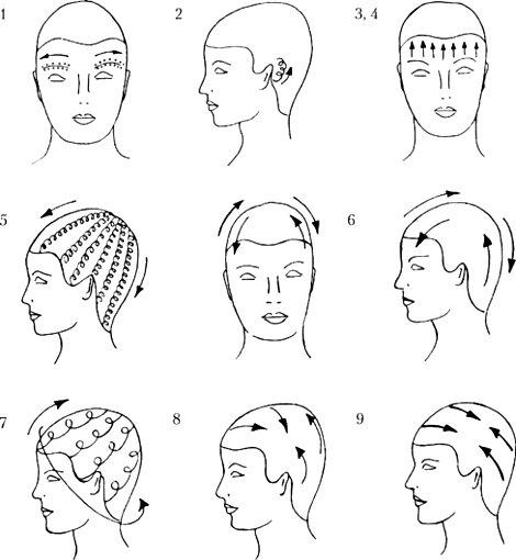классическая техника массажа головы