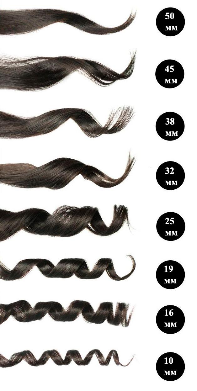 Укладка волос феном: фото и видео, как сделать укладку феном