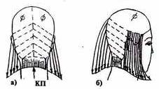 Схема стрижки каре удлиненное каре