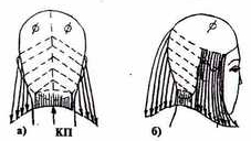 схема стрижки каре на удлинение