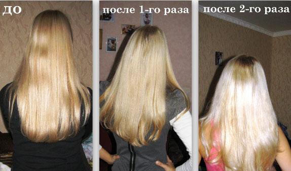 Маска для волос с кефиром для роста волос