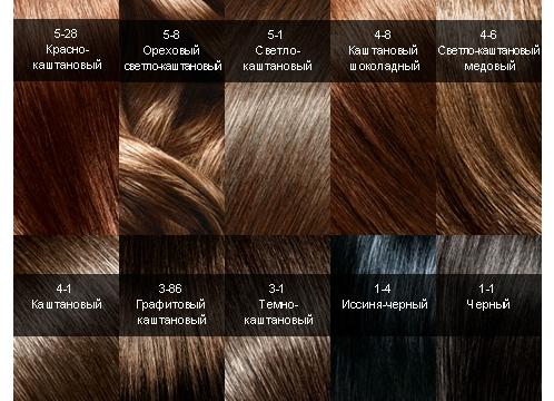 Цвет название волос