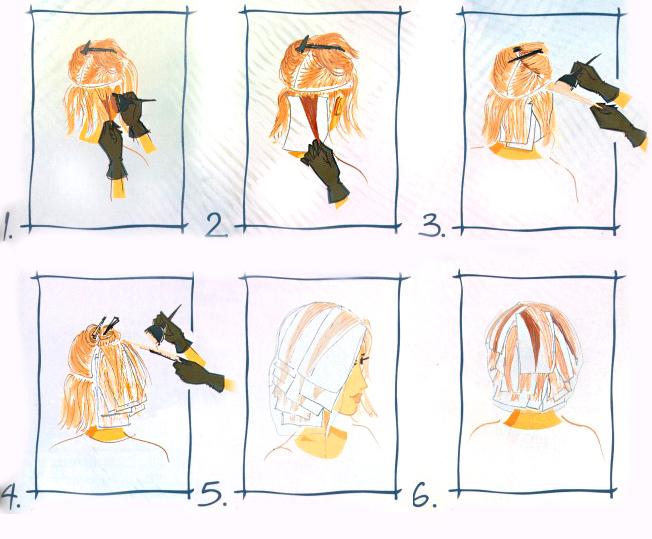 Схема окрашивания фото