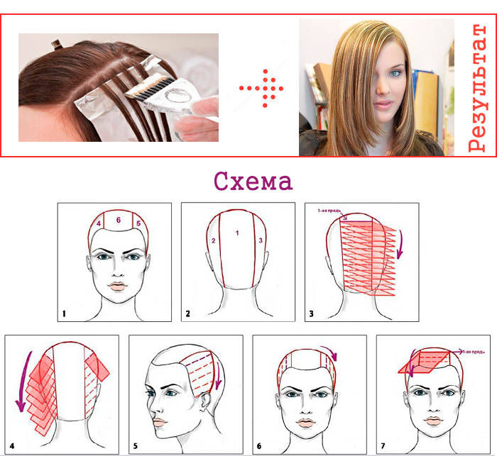 схема мелирования волос с использованием фольги
